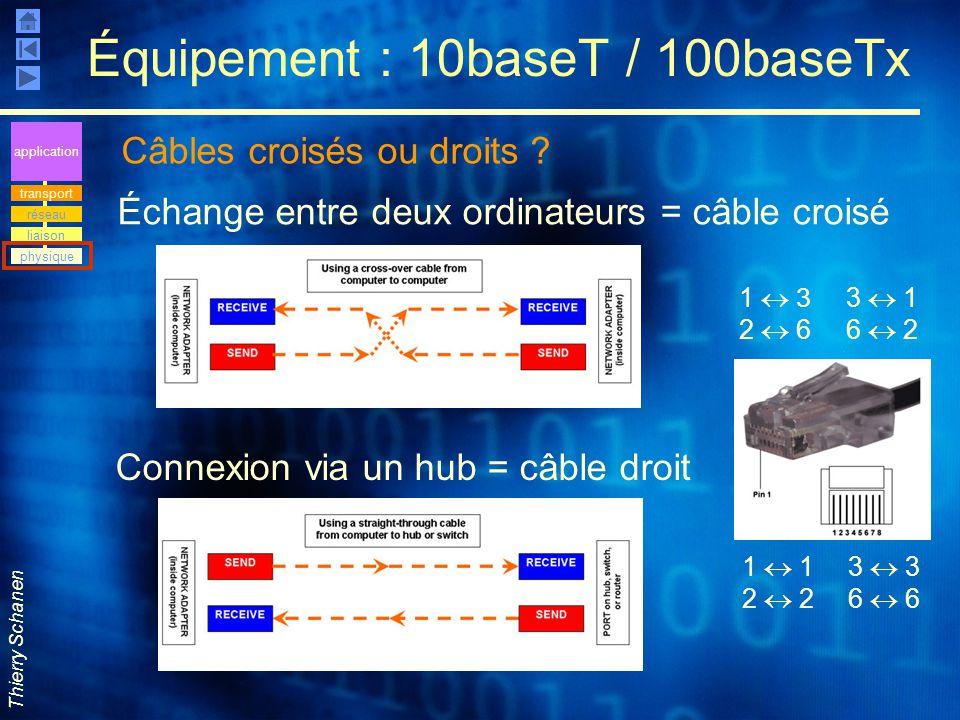 Thierry Schanen Équipement : 10baseT / 100baseTx Câbles croisés ou droits ? Échange entre deux ordinateurs = câble croisé Connexion via un hub = câble