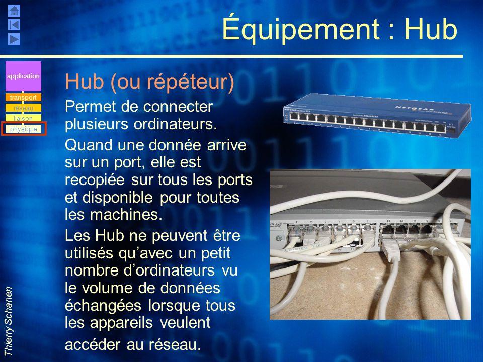 Thierry Schanen Équipement : Hub Hub (ou répéteur) Permet de connecter plusieurs ordinateurs. Quand une donnée arrive sur un port, elle est recopiée s