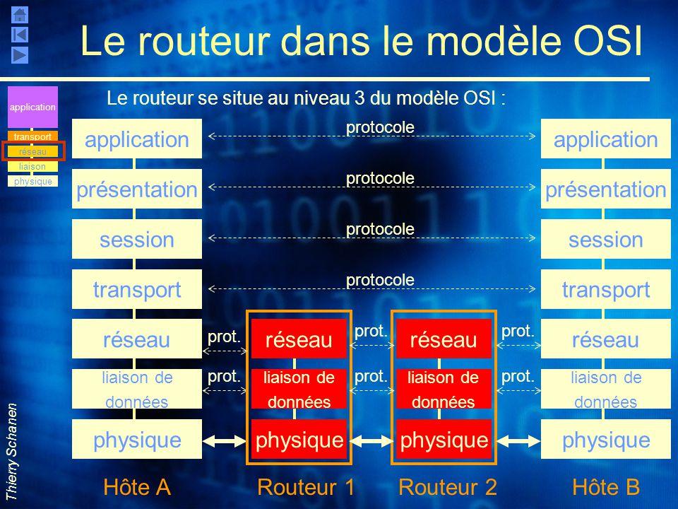 Thierry Schanen Le routeur dans le modèle OSI Le routeur se situe au niveau 3 du modèle OSI : application présentation session transport réseau liaiso