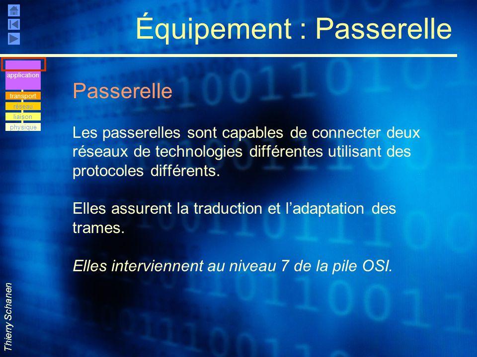 Thierry Schanen Équipement : Passerelle Passerelle Les passerelles sont capables de connecter deux réseaux de technologies différentes utilisant des p