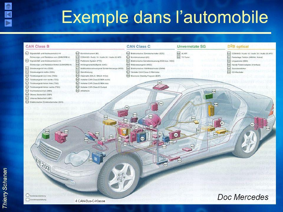 Thierry Schanen Exemple dans l'automobile Doc Mercedes