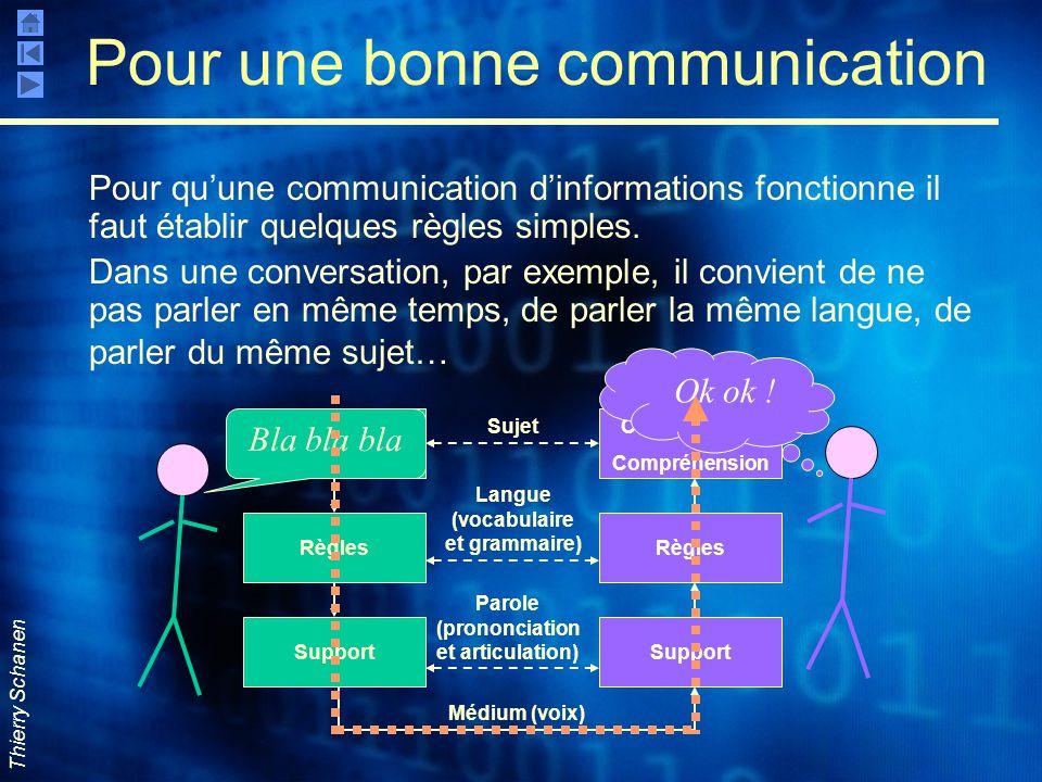 Thierry Schanen Pour une bonne communication Pour qu'une communication d'informations fonctionne il faut établir quelques règles simples. Dans une con