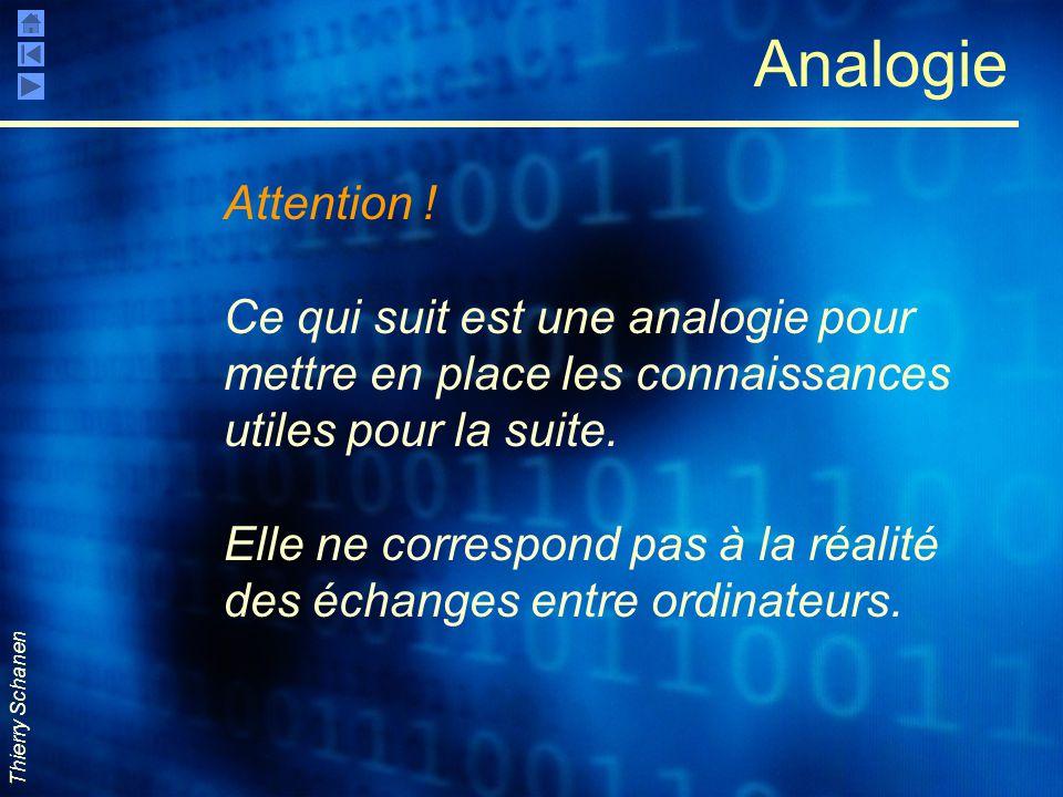 Thierry Schanen Analogie Attention ! Ce qui suit est une analogie pour mettre en place les connaissances utiles pour la suite. Elle ne correspond pas