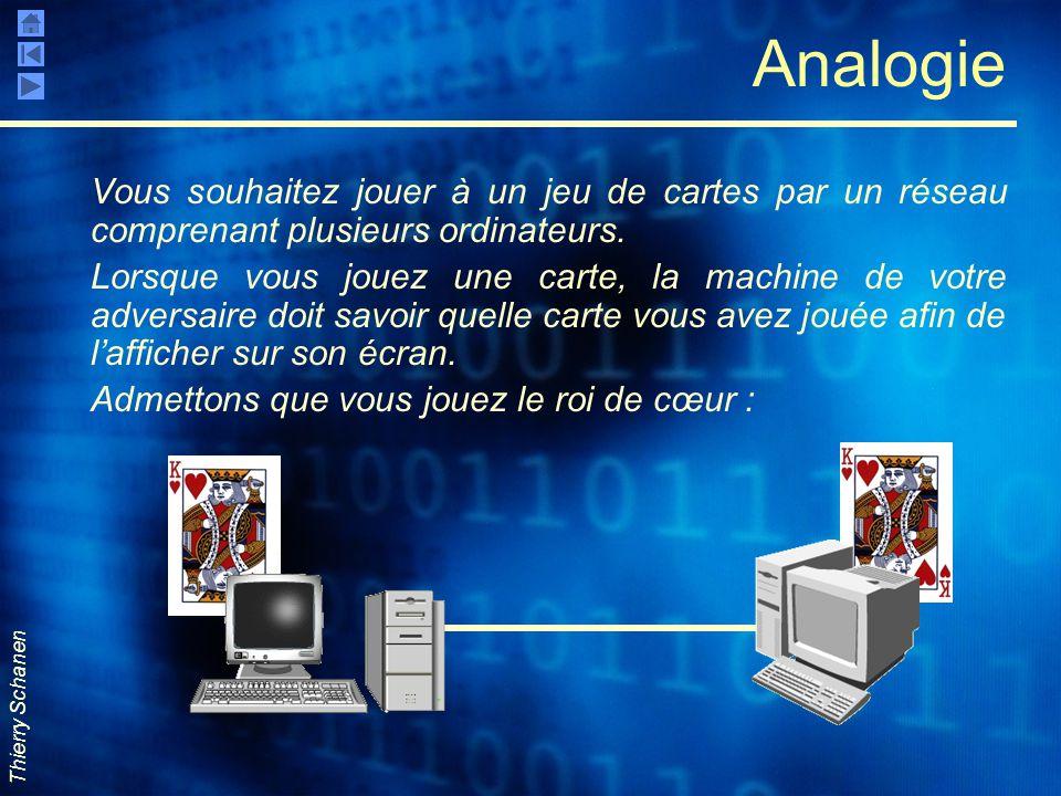 Thierry Schanen Analogie Vous souhaitez jouer à un jeu de cartes par un réseau comprenant plusieurs ordinateurs. Lorsque vous jouez une carte, la mach