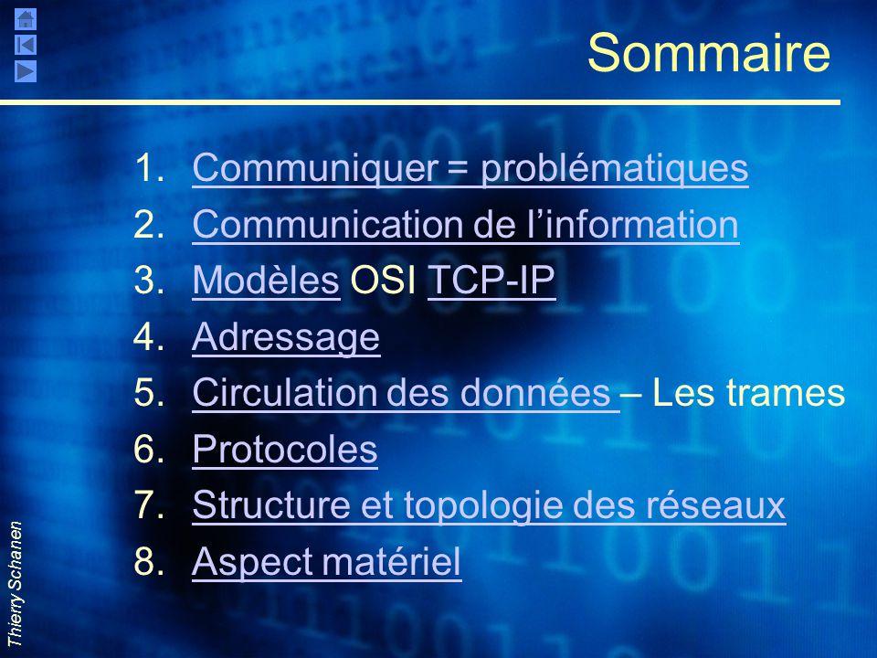 Thierry Schanen Sommaire 1.Communiquer = problématiquesCommuniquer = problématiques 2.Communication de l'informationCommunication de l'information 3.M