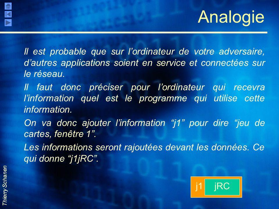 Thierry Schanen Analogie Il est probable que sur l'ordinateur de votre adversaire, d'autres applications soient en service et connectées sur le réseau