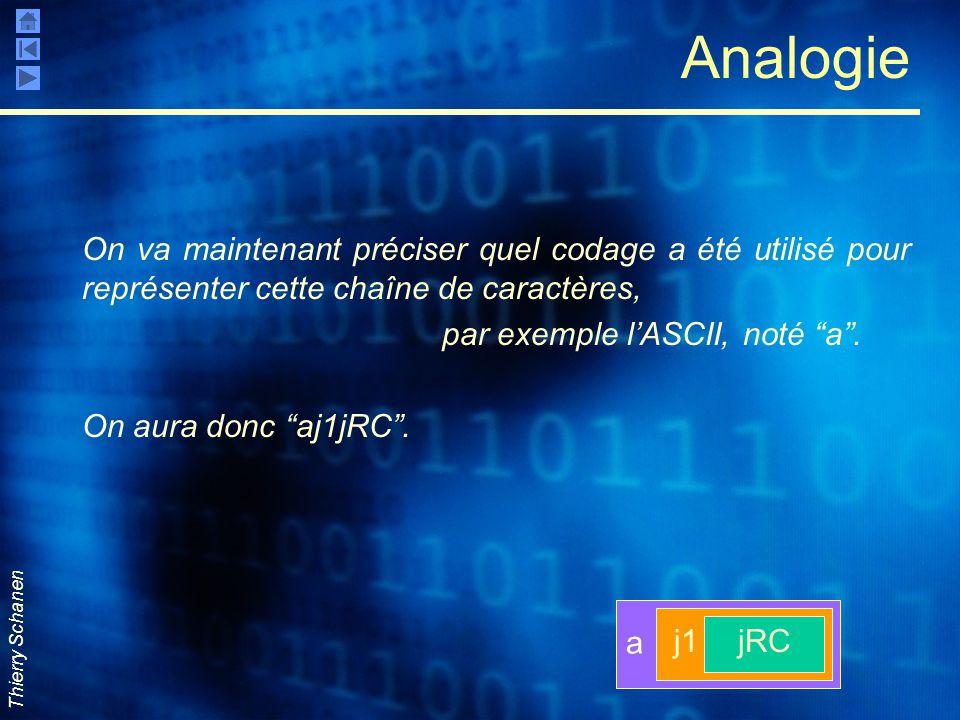 Thierry Schanen a Analogie On va maintenant préciser quel codage a été utilisé pour représenter cette chaîne de caractères, par exemple l'ASCII, noté