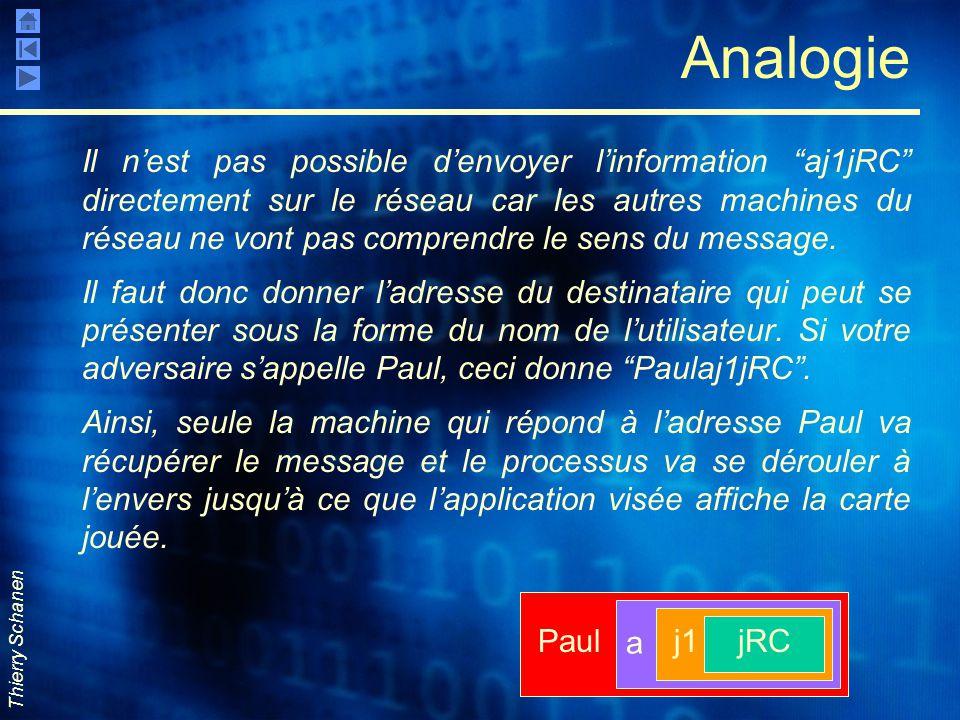 """Thierry Schanen Paul a Analogie Il n'est pas possible d'envoyer l'information """"aj1jRC"""" directement sur le réseau car les autres machines du réseau ne"""
