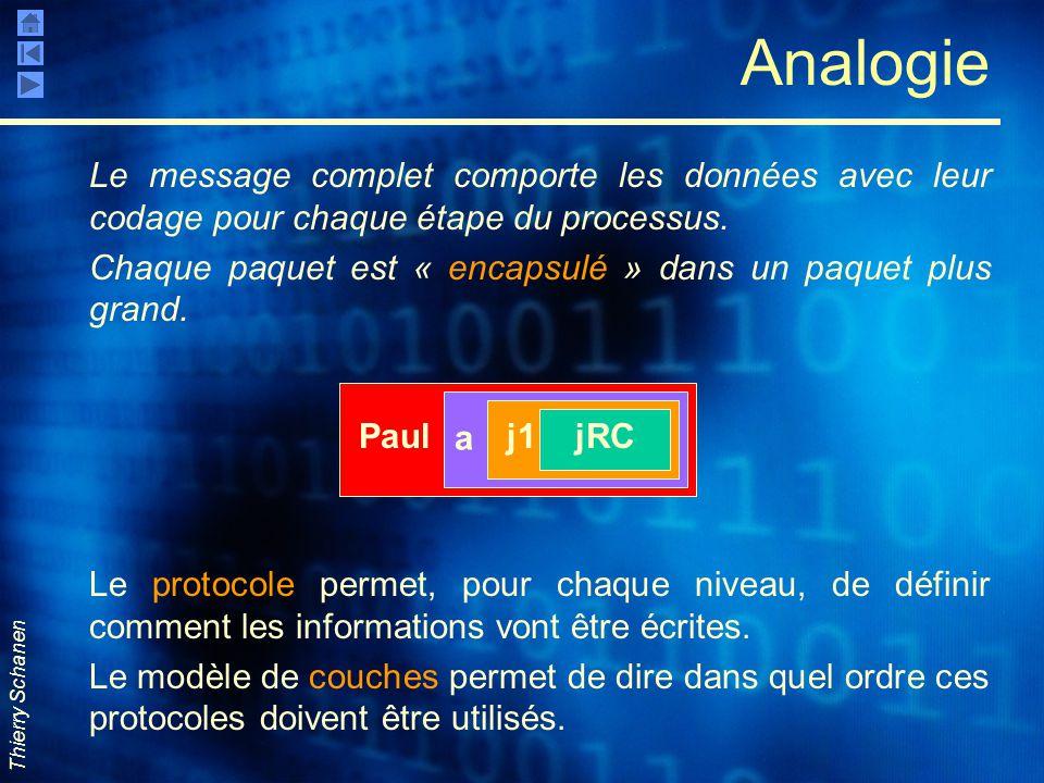Thierry Schanen Analogie Le message complet comporte les données avec leur codage pour chaque étape du processus. Chaque paquet est « encapsulé » dans
