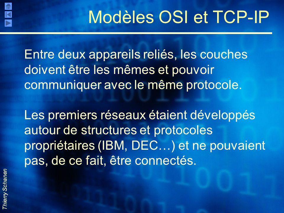 Thierry Schanen Modèles OSI et TCP-IP Entre deux appareils reliés, les couches doivent être les mêmes et pouvoir communiquer avec le même protocole. L
