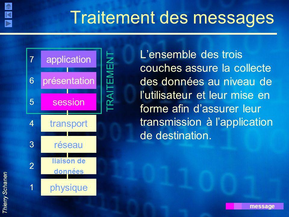 Thierry Schanen Traitement des messages L'ensemble des trois couches assure la collecte des données au niveau de l'utilisateur et leur mise en forme a