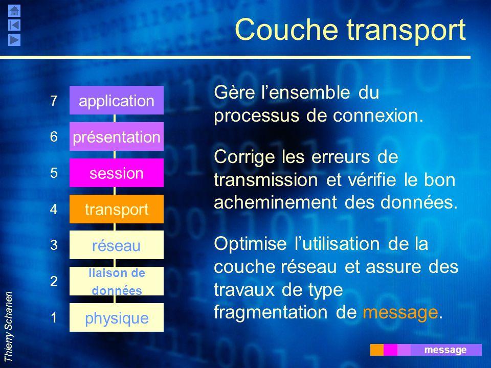 Thierry Schanen Couche transport Gère l'ensemble du processus de connexion. Corrige les erreurs de transmission et vérifie le bon acheminement des don
