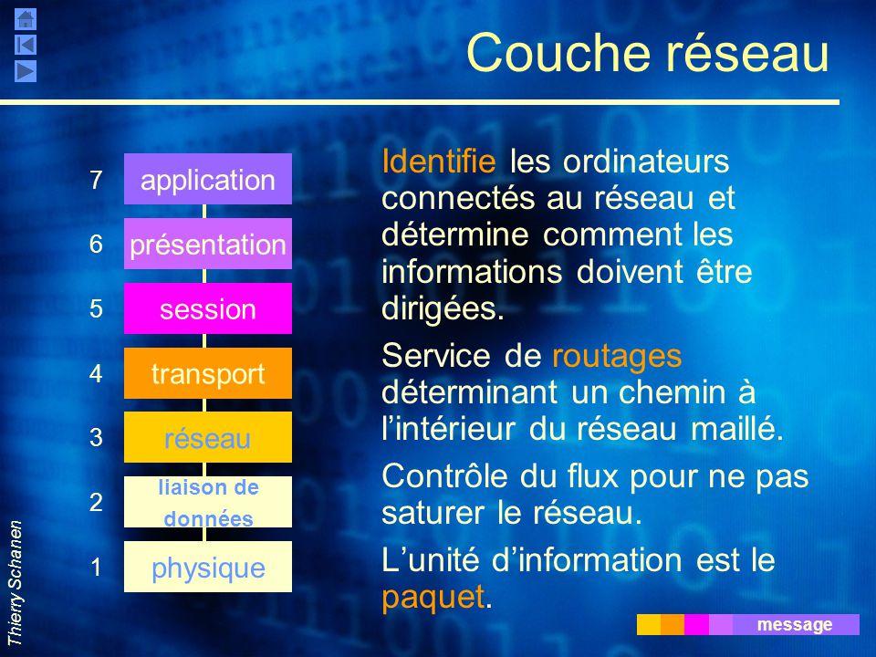 Thierry Schanen Couche réseau Identifie les ordinateurs connectés au réseau et détermine comment les informations doivent être dirigées. Service de ro