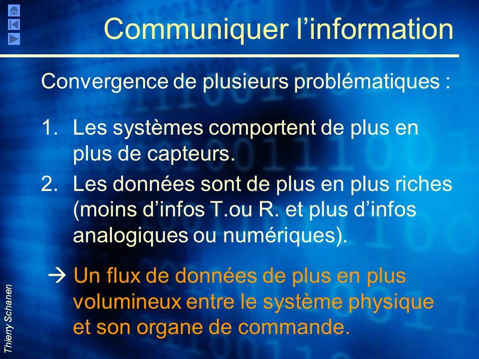 Thierry Schanen Communiquer l'information 1.Les systèmes comportent de plus en plus de capteurs. 2.Les données sont de plus en plus riches (moins d'in