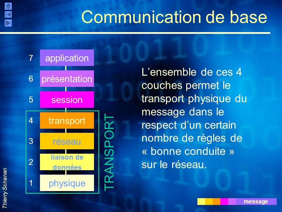 Thierry Schanen Communication de base L'ensemble de ces 4 couches permet le transport physique du message dans le respect d'un certain nombre de règle