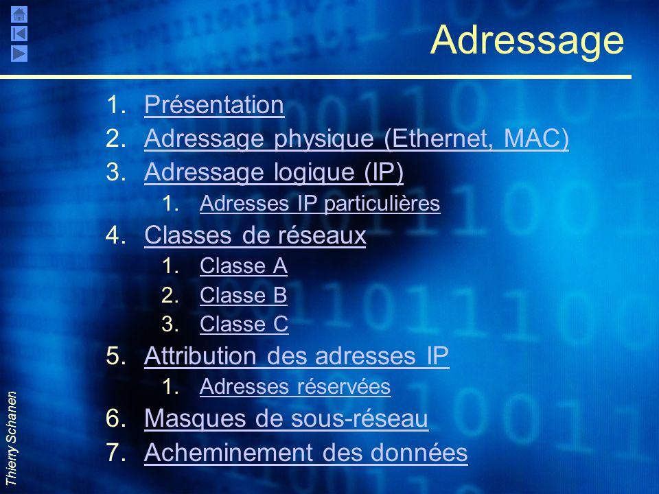 Thierry Schanen Adressage 1.PrésentationPrésentation 2.Adressage physique (Ethernet, MAC)Adressage physique (Ethernet, MAC) 3.Adressage logique (IP)Ad
