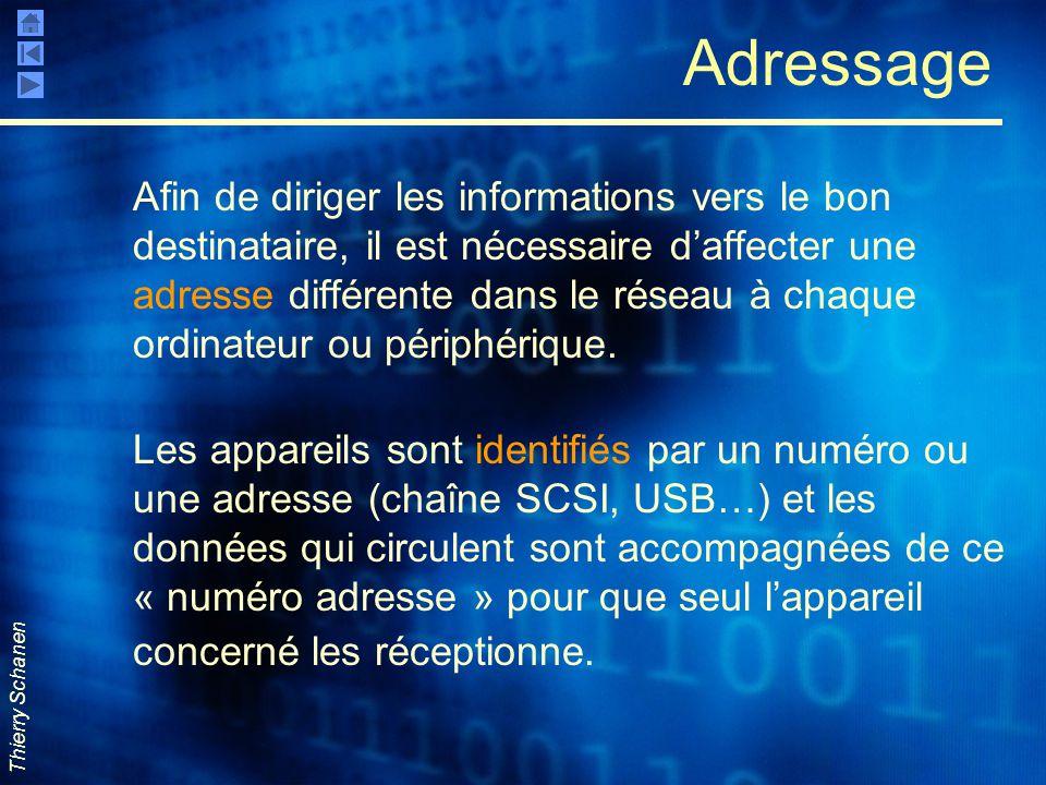 Thierry Schanen Adressage Afin de diriger les informations vers le bon destinataire, il est nécessaire d'affecter une adresse différente dans le résea