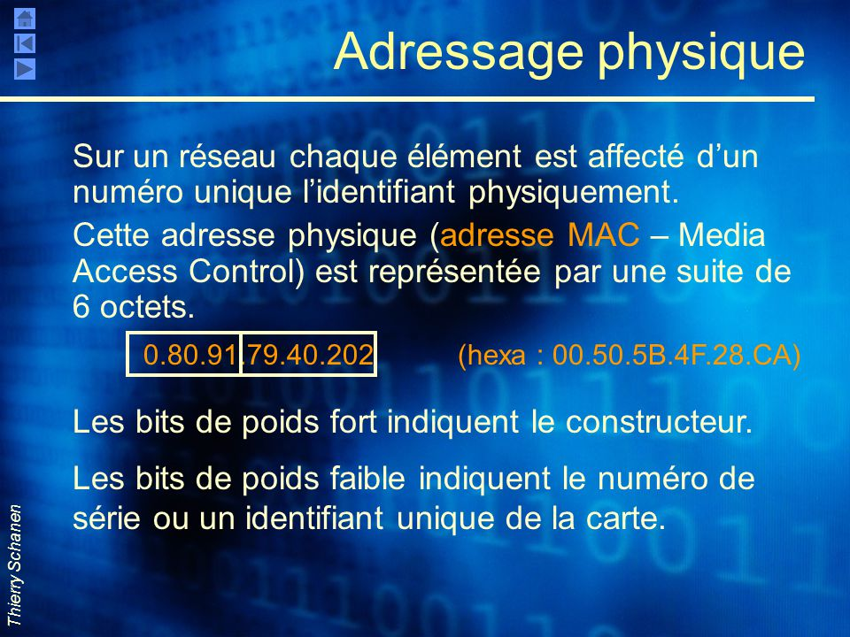 Thierry Schanen Adressage physique Sur un réseau chaque élément est affecté d'un numéro unique l'identifiant physiquement. Cette adresse physique (adr