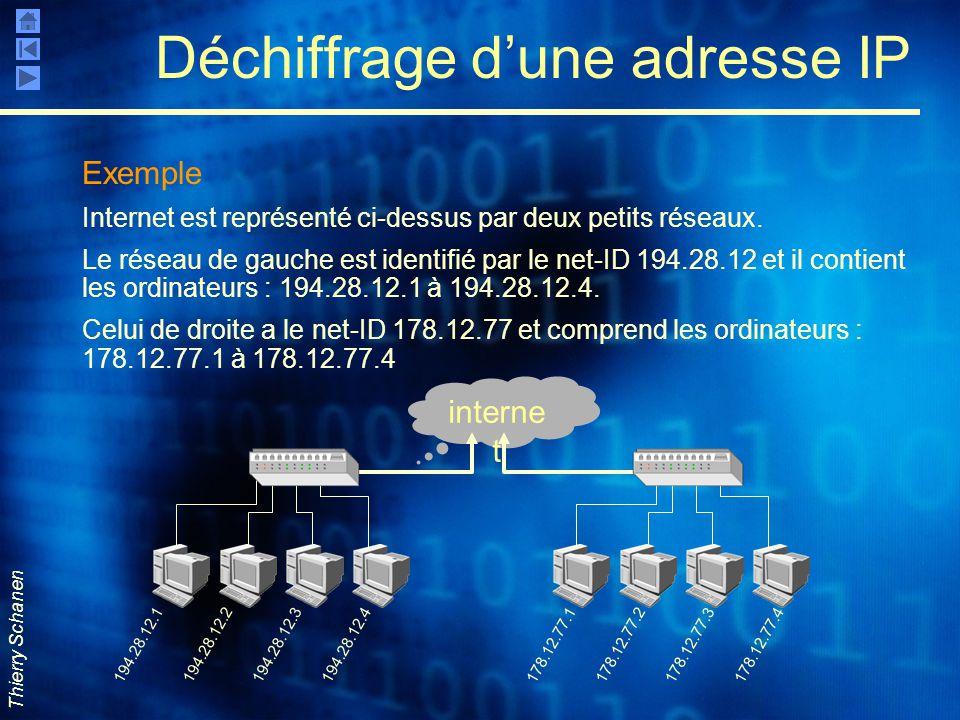 Thierry Schanen interne t Déchiffrage d'une adresse IP Exemple Internet est représenté ci-dessus par deux petits réseaux. Le réseau de gauche est iden