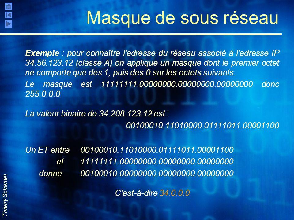 Thierry Schanen Masque de sous réseau Exemple : pour connaître l'adresse du réseau associé à l'adresse IP 34.56.123.12 (classe A) on applique un masqu