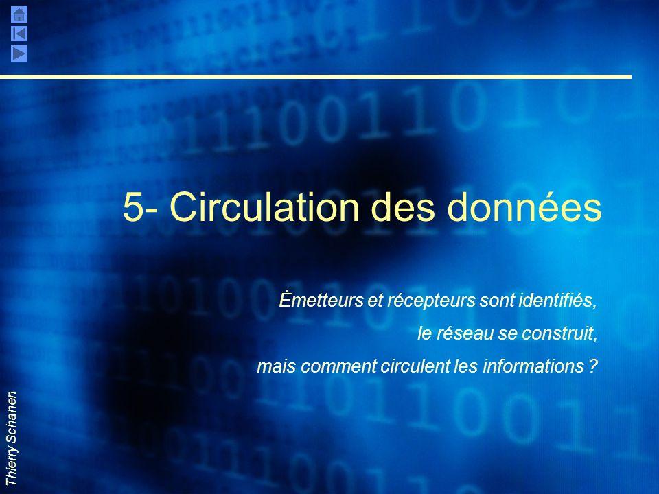 Thierry Schanen 5- Circulation des données Émetteurs et récepteurs sont identifiés, le réseau se construit, mais comment circulent les informations ?