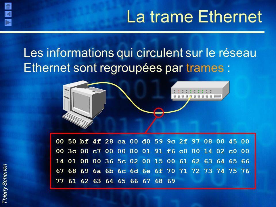 Thierry Schanen La trame Ethernet Les informations qui circulent sur le réseau Ethernet sont regroupées par trames : 00 50 bf 4f 28 ca 00 d0 59 9c 2f