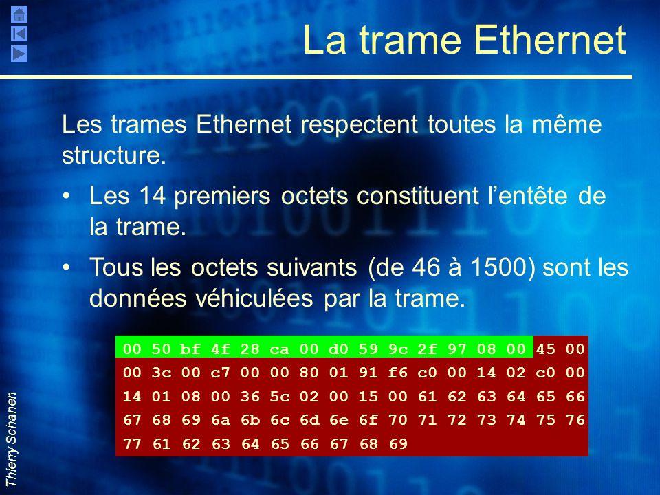 Thierry Schanen La trame Ethernet 00 50 bf 4f 28 ca 00 d0 59 9c 2f 97 08 00 45 00 00 3c 00 c7 00 00 80 01 91 f6 c0 00 14 02 c0 00 14 01 08 00 36 5c 02