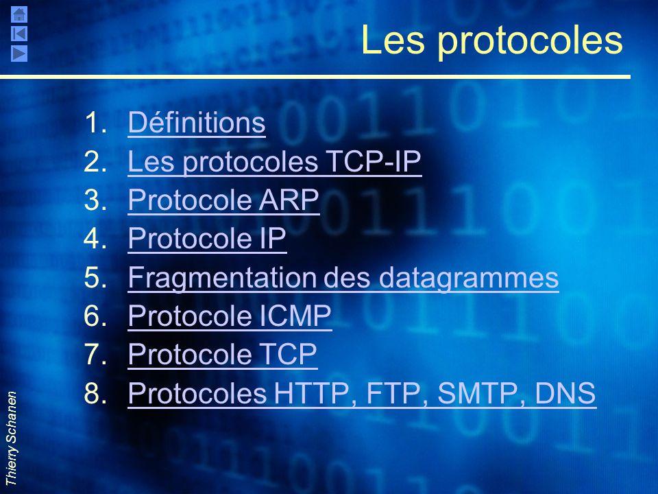 Thierry Schanen Les protocoles 1.DéfinitionsDéfinitions 2.Les protocoles TCP-IPLes protocoles TCP-IP 3.Protocole ARPProtocole ARP 4.Protocole IPProtoc