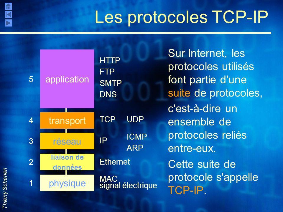 Thierry Schanen Les protocoles TCP-IP Sur Internet, les protocoles utilisés font partie d'une suite de protocoles, c'est-à-dire un ensemble de protoco