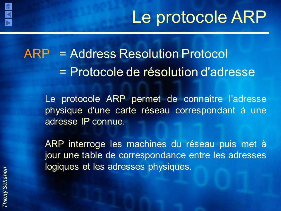 Thierry Schanen Le protocole ARP ARP = Address Resolution Protocol = Protocole de résolution d'adresse Le protocole ARP permet de connaître l'adresse
