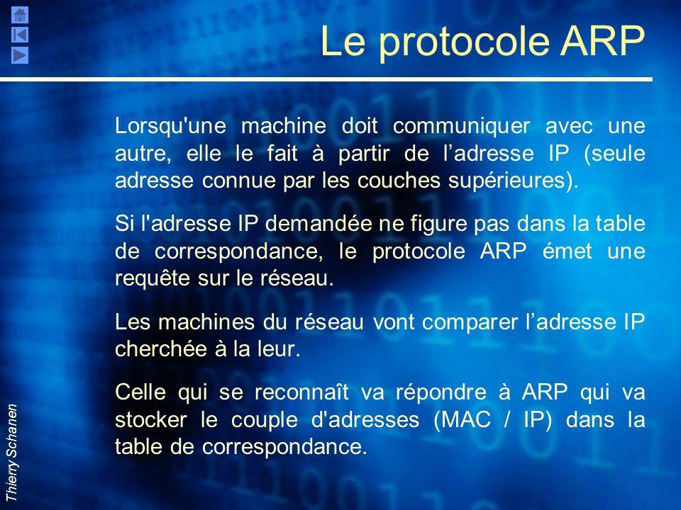 Thierry Schanen Le protocole ARP Lorsqu'une machine doit communiquer avec une autre, elle le fait à partir de l'adresse IP (seule adresse connue par l