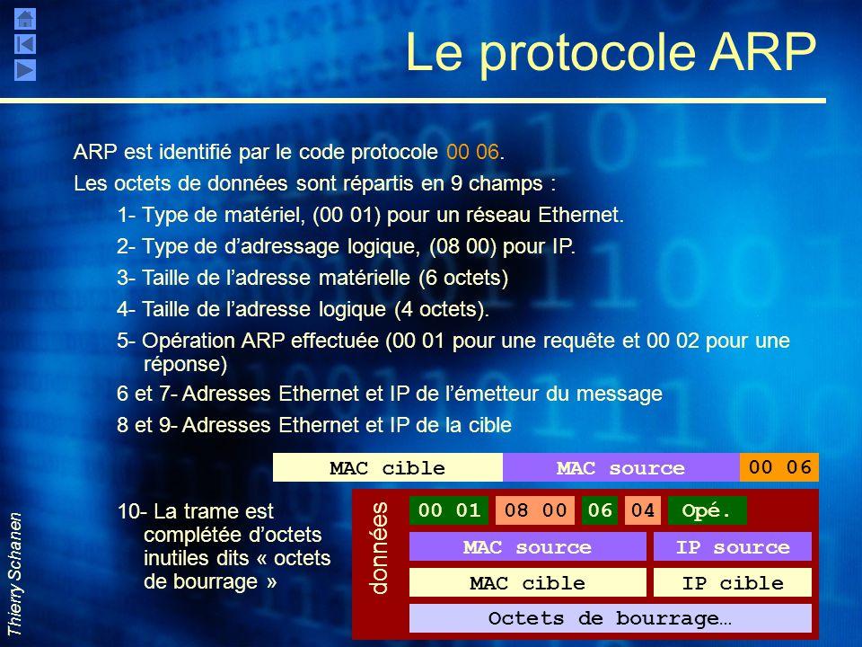 Thierry Schanen Le protocole ARP ARP est identifié par le code protocole 00 06. MAC cibleMAC sourceProt. 08 00060400 01Opé. MAC sourceIP source MAC ci