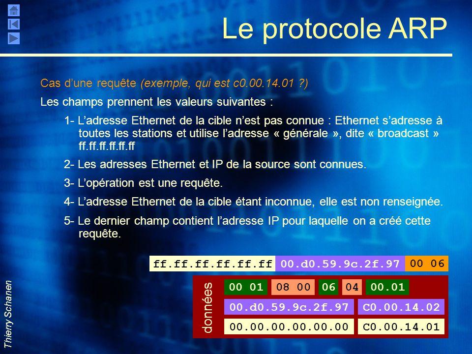 Thierry Schanen Le protocole ARP Cas d'une requête (exemple, qui est c0.00.14.01 ?) MAC cibleMAC source 08 00060400 01Opé. MAC sourceIP source MAC cib