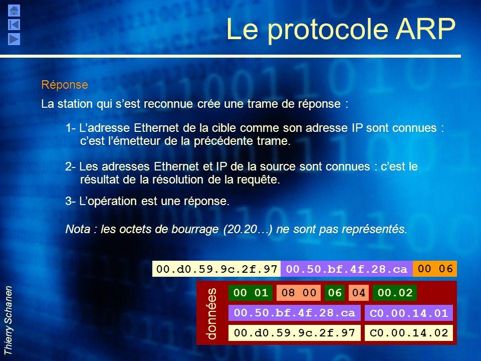 Thierry Schanen Le protocole ARP Réponse MAC cibleMAC source 08 00060400 01Opé. MAC sourceIP source MAC cibleIP cible données 00 06 La station qui s'e