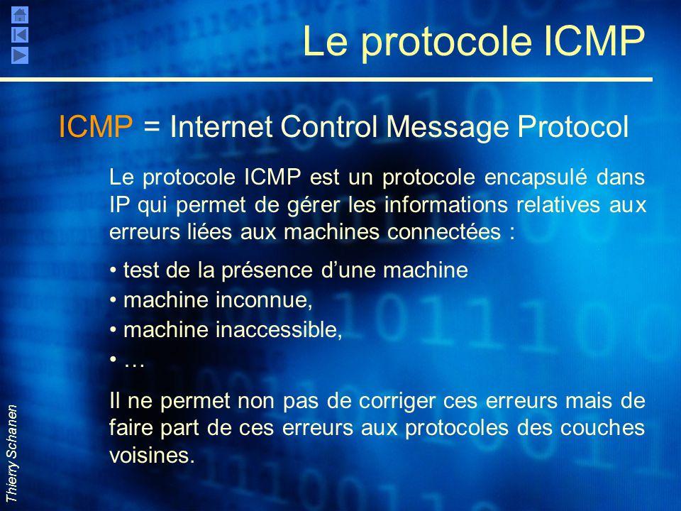 Thierry Schanen Le protocole ICMP ICMP = Internet Control Message Protocol Le protocole ICMP est un protocole encapsulé dans IP qui permet de gérer le