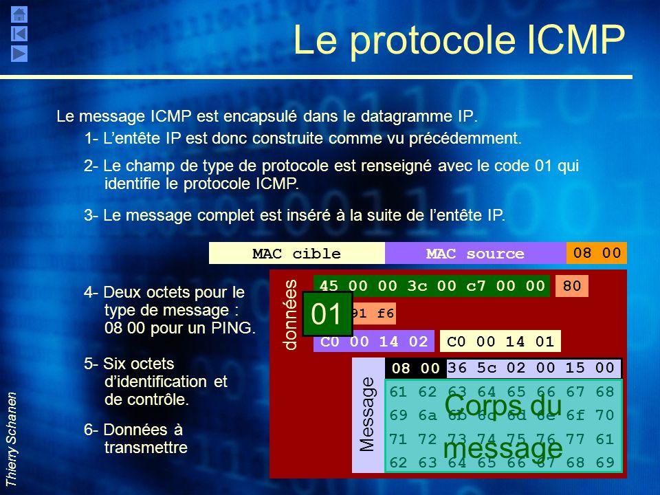 Thierry Schanen Le protocole ICMP Le message ICMP est encapsulé dans le datagramme IP. MAC cibleMAC sourceProt. 80 01 91 f6 45 00 00 3c 00 c7 00 00 C0