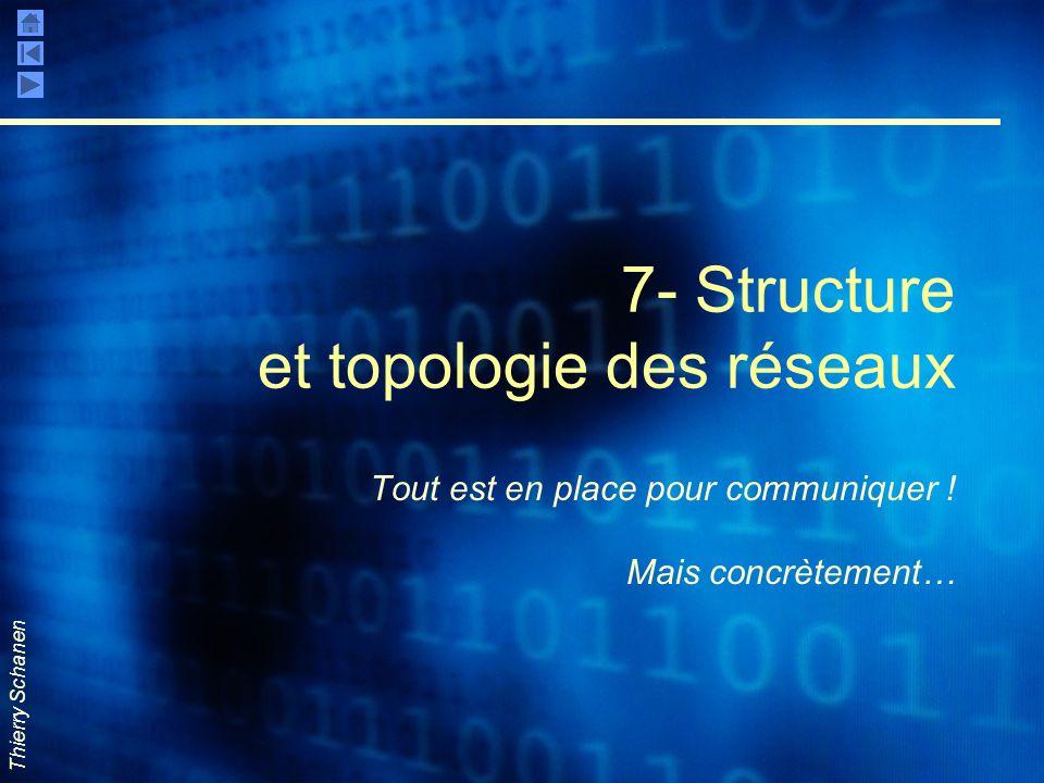 Thierry Schanen 7- Structure et topologie des réseaux Tout est en place pour communiquer ! Mais concrètement…