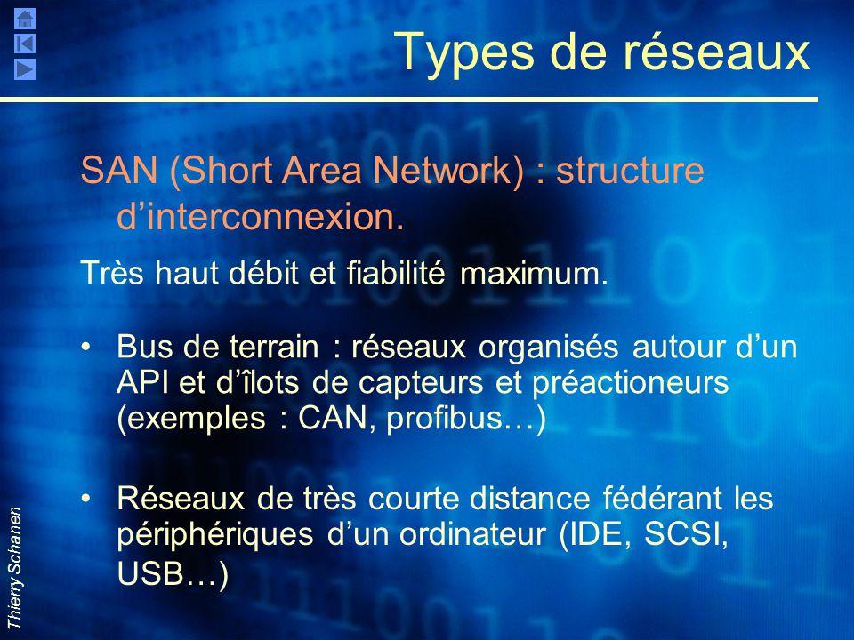 Thierry Schanen Types de réseaux SAN (Short Area Network) : structure d'interconnexion. Très haut débit et fiabilité maximum. Bus de terrain : réseaux