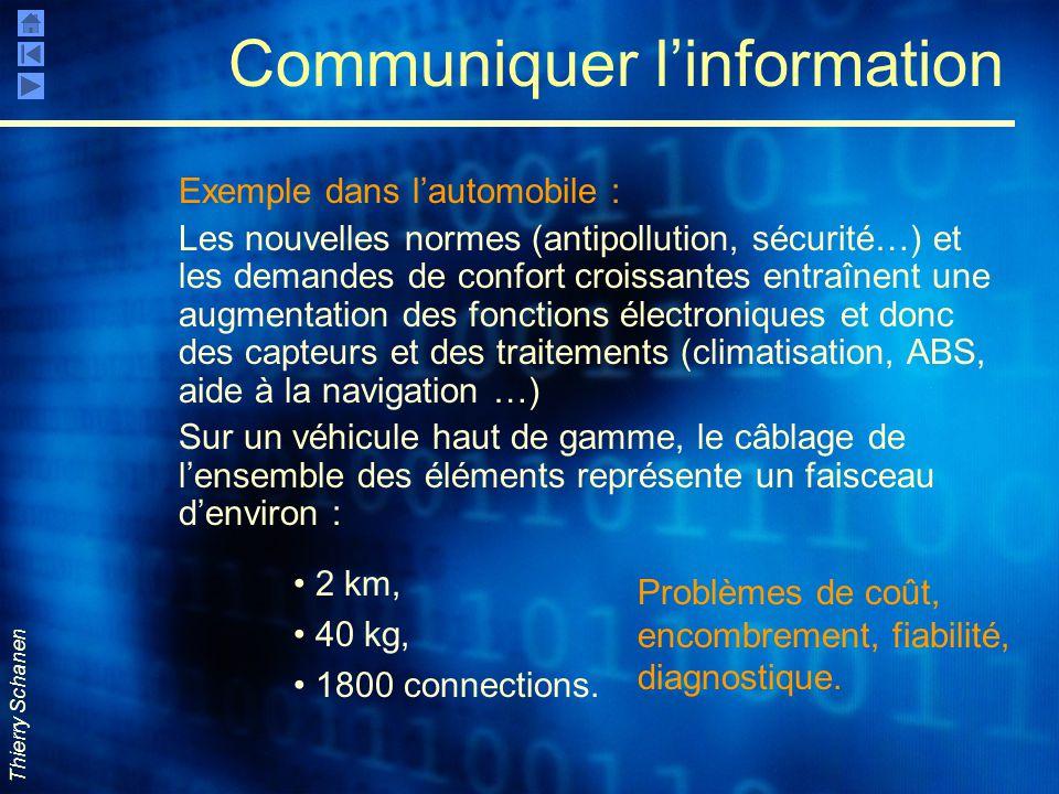 Thierry Schanen Communiquer l'information Exemple dans l'automobile : Les nouvelles normes (antipollution, sécurité…) et les demandes de confort crois