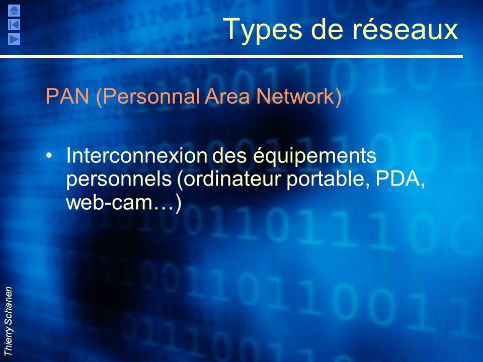 Thierry Schanen Types de réseaux PAN (Personnal Area Network) Interconnexion des équipements personnels (ordinateur portable, PDA, web-cam…)