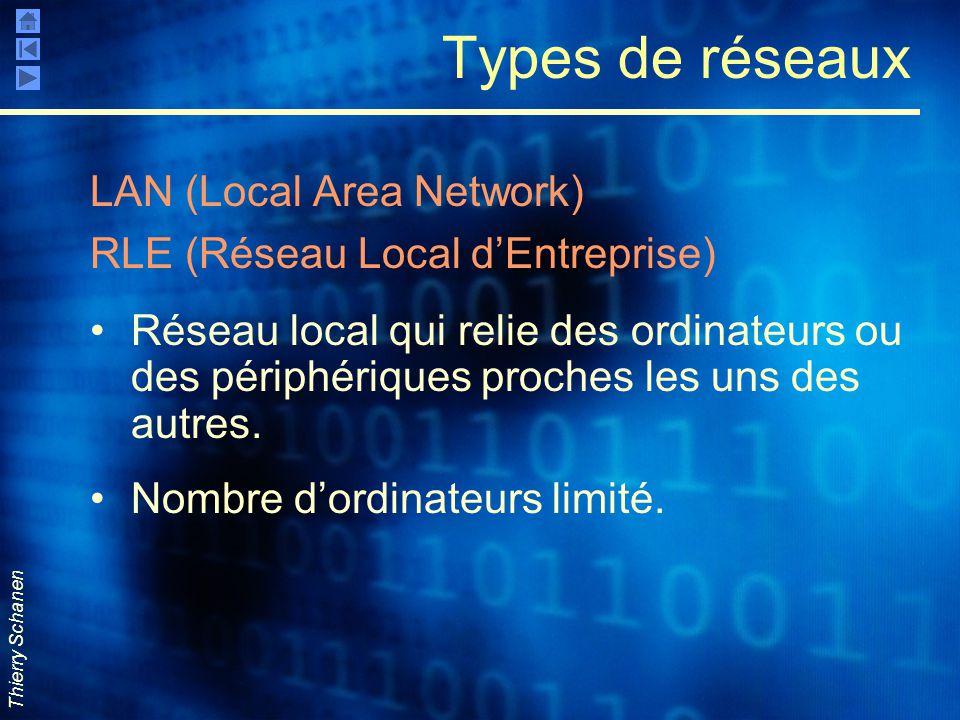 Thierry Schanen Types de réseaux LAN (Local Area Network) RLE (Réseau Local d'Entreprise) Réseau local qui relie des ordinateurs ou des périphériques