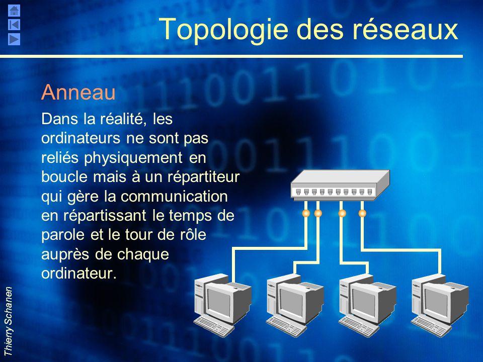 Thierry Schanen Topologie des réseaux Anneau Dans la réalité, les ordinateurs ne sont pas reliés physiquement en boucle mais à un répartiteur qui gère