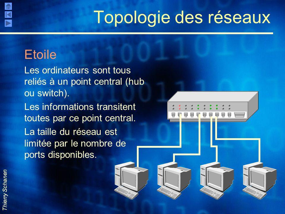 Thierry Schanen Topologie des réseaux Etoile Les ordinateurs sont tous reliés à un point central (hub ou switch). Les informations transitent toutes p