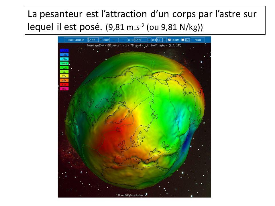 La pesanteur est l'attraction d'un corps par l'astre sur lequel il est posé. (9,81 m.s -2 (ou 9,81 N/kg))