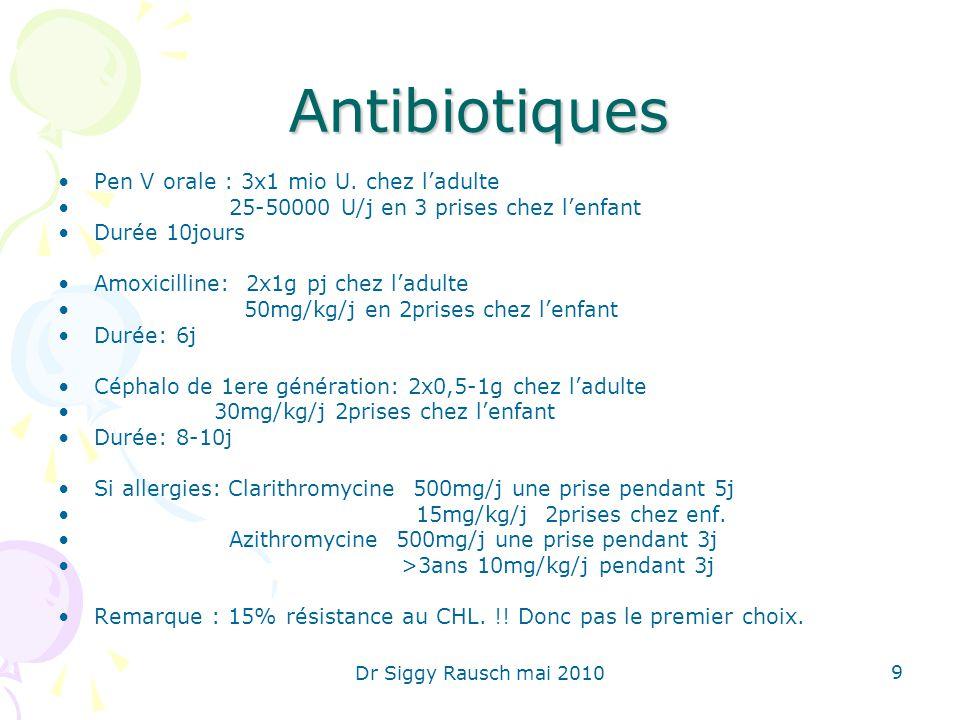 Antibiotiques Pen V orale : 3x1 mio U. chez l'adulte 25-50000 U/j en 3 prises chez l'enfant Durée 10jours Amoxicilline: 2x1g pj chez l'adulte 50mg/kg/
