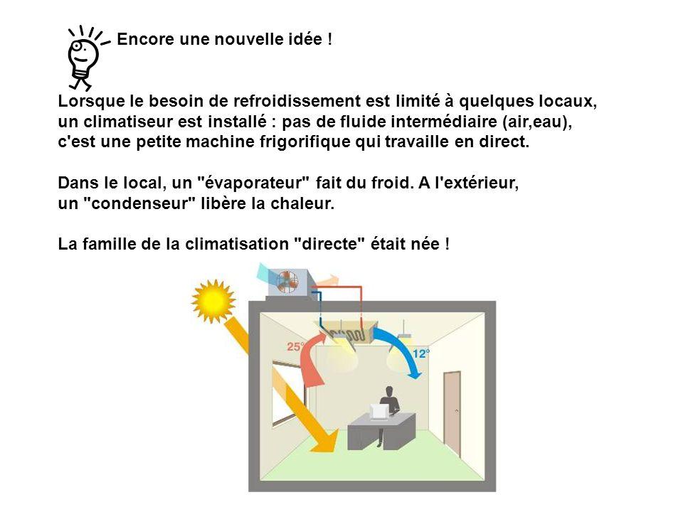 Encore une nouvelle idée ! Lorsque le besoin de refroidissement est limité à quelques locaux, un climatiseur est installé : pas de fluide intermédiair