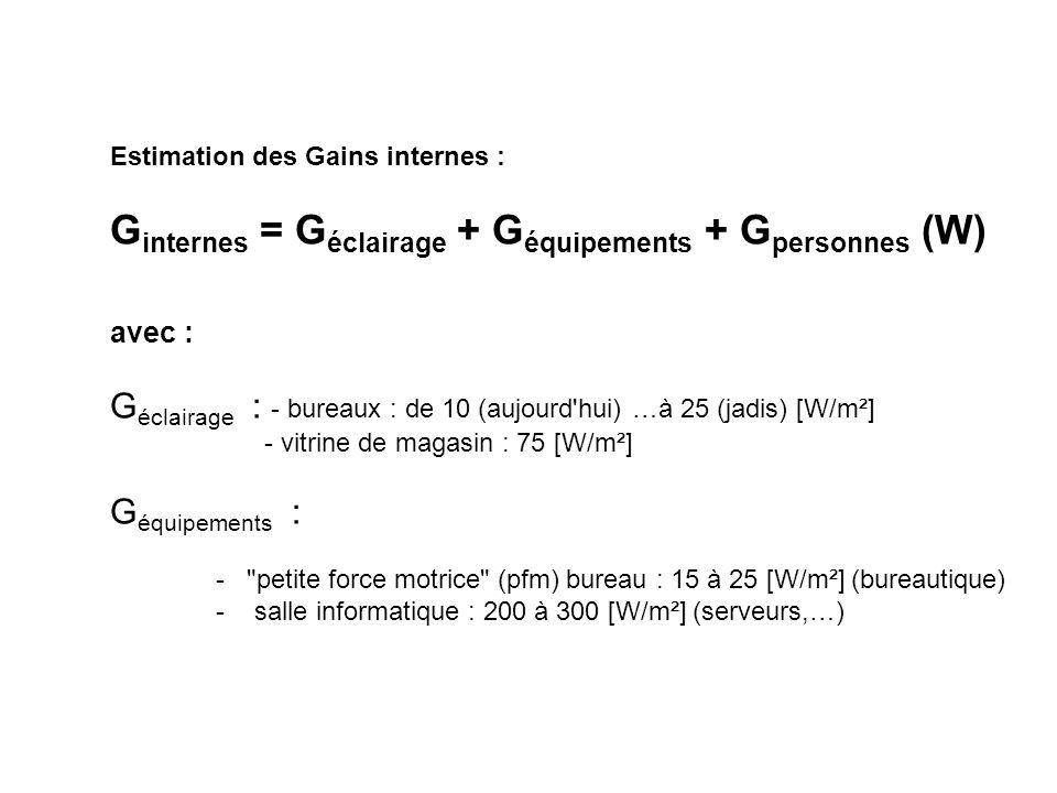 Estimation des Gains internes : G internes = G éclairage + G équipements + G personnes (W) avec : G éclairage : - bureaux : de 10 (aujourd'hui) …à 25