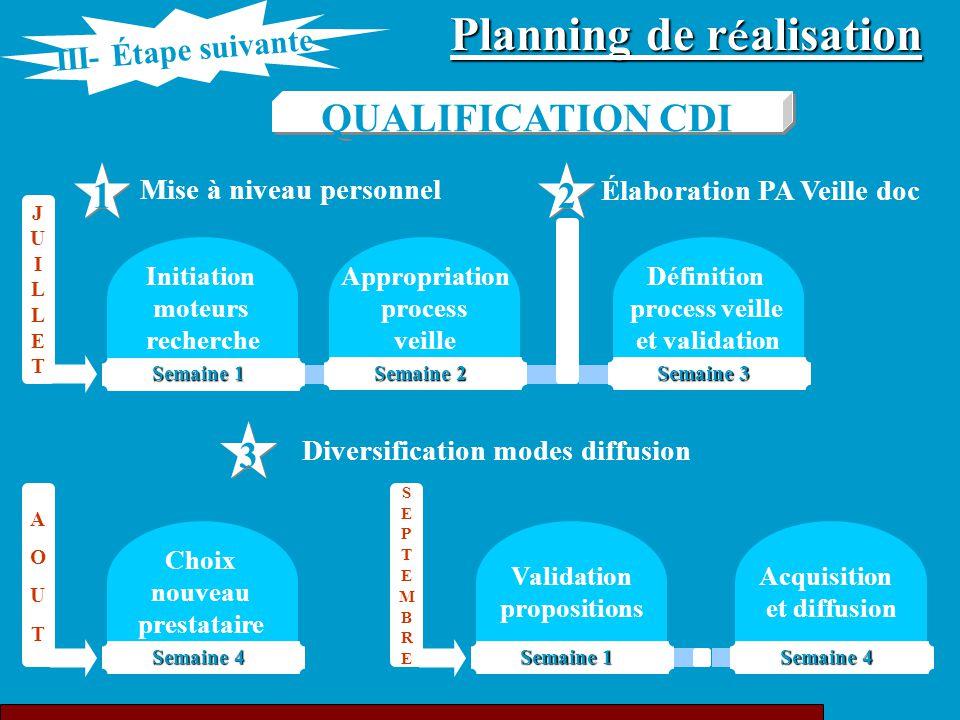 Planning de r é alisation QUALIFICATION CDI 1 1 Initiation moteurs recherche Semaine 1 Appropriation process veille Semaine 2 Définition process veill