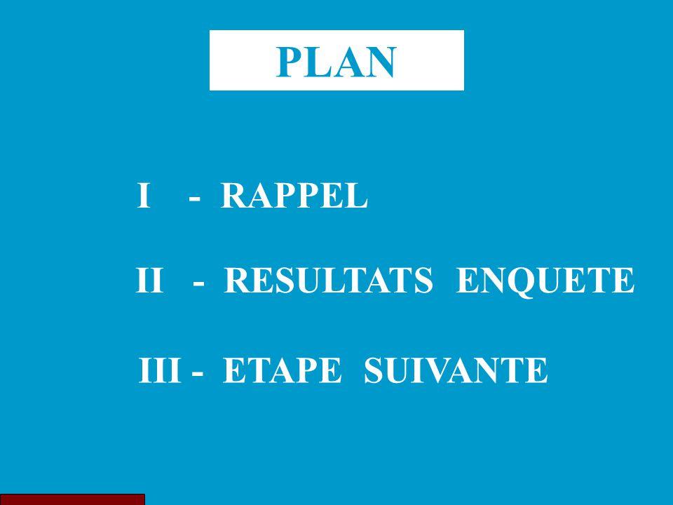 PLAN I - RAPPEL II - RESULTATS ENQUETE III - ETAPE SUIVANTE
