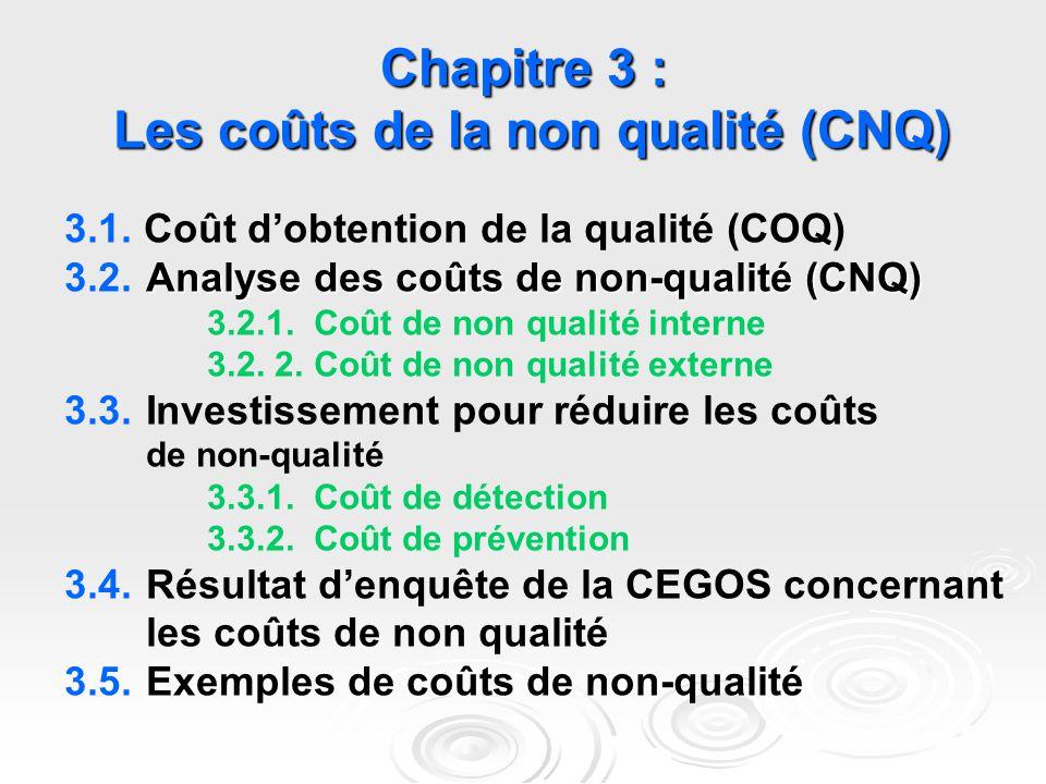 Chapitre 3 : Les coûts de la non qualité (CNQ) 3.1.